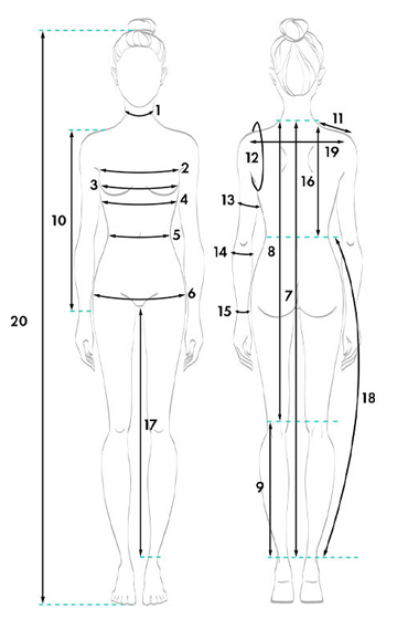 Size guide 3