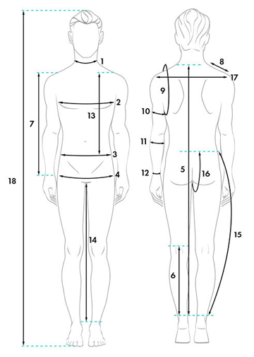 Size guide 5